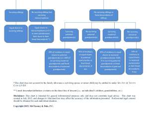 Intestate FlowChart- FINAL_Page_2